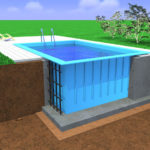 Бассейна из полипропилена – быстро, недорого